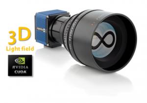 Raytrix R29 Dual-GigE LichtFeld Kamera
