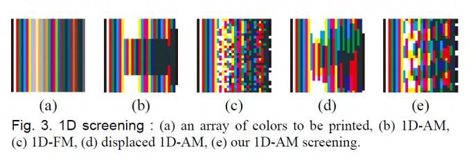 Lentikulardruck: Verbesserte 3D Drucke mit LichtFeld Daten und Halbton-Rasterung (Yamazaki und Takaki, 2012)