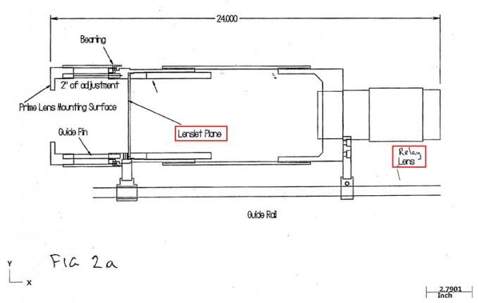 Beispiel: Detaillierte Seitenansicht der Gehäusestruktur eines Super LichtFeld Systems (z.B. Objektivtubus) inkl. den enthaltenen Elementen, die eine Anpassung der Abstände der optischen Elemente zulassen (Pixar Patentantrag 20110249341)