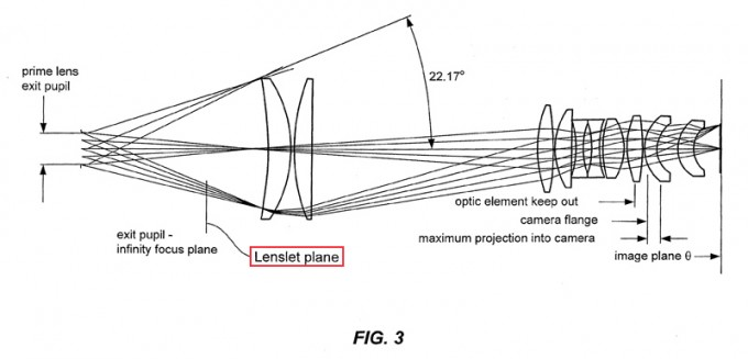 Example of optical elements for a specific light field imaging system according to one embodiment (Pixar patent application 20110273609)