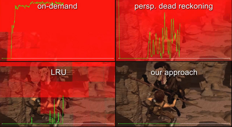 Comparison of visual degradation due to missing light-field data (red) during rendering using four methods. (picture: Birklbauer et al. 2013)