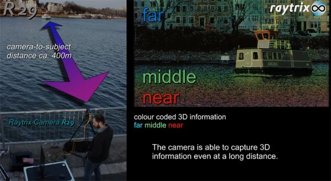 Screenshot: 3D-Rekonstruktion bei großen Distanzen, mit einer Raytrix R29 LichtFeld Kamera.