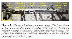 KaleidoCamera: Addon brings Light Field-, HDR-, and other Features to ordinary DSLRs (picture: Manakov et al. 2013)