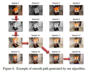 CrowdCam: Smartphone-Kamera Netzwerk zum freien Wechseln der Perspektive (Bild: Arpa et al. 2013)