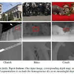 Disney Research: A More Efficient Method for Reconstruction of Gigaray Light Fields (pictures: Kim et al. 2013)