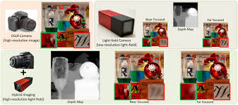 Improving Resolution and Depth-of-Field of Light Field Cameras Using a Hybrid Imaging System (picture: Boominathan et al. 2014)