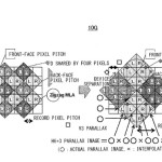 Fig. 19 from the patent application illustrates how the setup in Fig. 18 allows for nine perspective images (incl. 6 actual parallax images and 3 interpolated ones), making the setup suitable for a monocular 3D stereo camera.