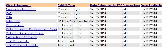 Shipping version of Lytro Illum passes FCC (Screenshot from fcc.gov)