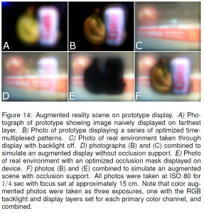 Computational Augmented Reality Eyeglasses, Fig. 14. Augmented reality scene on prototype display, from the display of only the virtual image (A) to the final combined augmented scene with occlusion support (F). (image: Maimone & Fuchs, 2013)