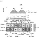 Fig. 8 from the patent application shows an example setup which uses both a multilens array (34) as well as an additional on-chip lens array (OCL, 35) and color filter array (33) to create a stereo light field image.