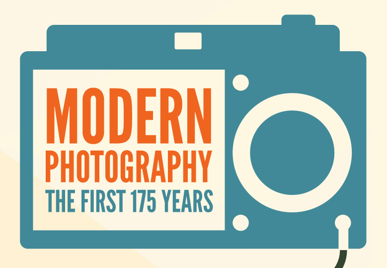 Infographic: Modern Photography - the first 175 years (picture: Lytro)