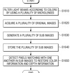 Fig. 16 from the patent application is a flow-chart for the modified image capture procedure.