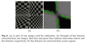 ^Researchers Develop Geometric Calibration Method for MLA-based Light Field Cameras using Line Features in RAW Images (picture: Bok et al. 2014)