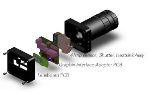 Lytro Development Kit Illustration (actual may differ) - Lytro Development Kit lets NASA and others build Customized Light Field Cameras (image: Lytro)