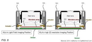 Abb. 6 aus dem Patentantrag zeigt eine Methode zum Deaktivieren der Mikrolinsen durch Heranrücken an den Sensor (verändert nach Bhat et al., 2014)