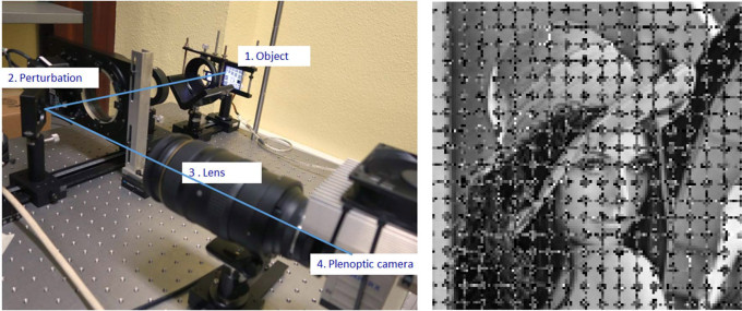 Figure 2. Left: Optical arrangement of components used to experimentally confirm the simulations illustrated in Figure 1. Right: Restoration of the imaged object. The original resolution of the object is completely restored, except for the interstitial regions between the microlenses. (Image: Rodriguez-Ramos et al., 2015)