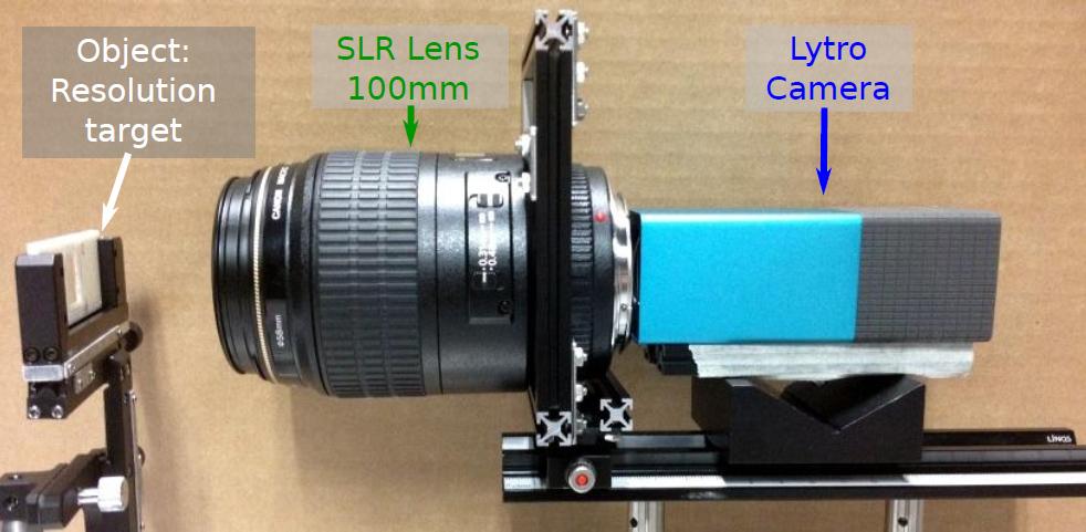 Paper Lichtfeld Mikroskopie Mit Der 1 Generation Lytro Kamera