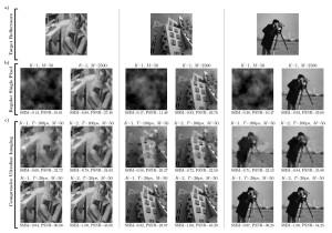 Original (oben), single-pixel Kamerabild (50 bzw. 2500 Aufnahmen; zweite Reihe), und Ultrafast Sensing Ergebnis (dritte und vierte Reihen, 50 Aufnahmen mit 100 bzw. 20 Picosekunden Auflösung) - MIT: 50-fache Effizienz in Linsenlosen Single-Pixel Kameras (Bild: Satat et al., 2017.=