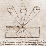 Da Vinci uses a pinhole camera to prove that light information about a scene can be obtained from any point in space using a pinhole camera (reproduction of original drawing in Da Vinci's notebooks, in Richter 1888)