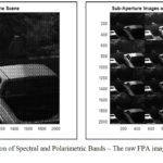 Simultaneous acquisition of spectral and polarimetric bands. Raw FPA image of the scene (left) and sub-aperture images (right), as presented in the company's technical paper (picture: McCormick et al. 2018)