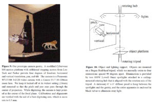 Marc Levoy and Pat Hanrahan describe setups for recording light fields (picture: Levoy and Hanrahan, 1996)