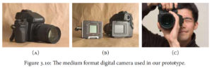 Handheld medium format light field camera prototype (picture: Ng, 2006)